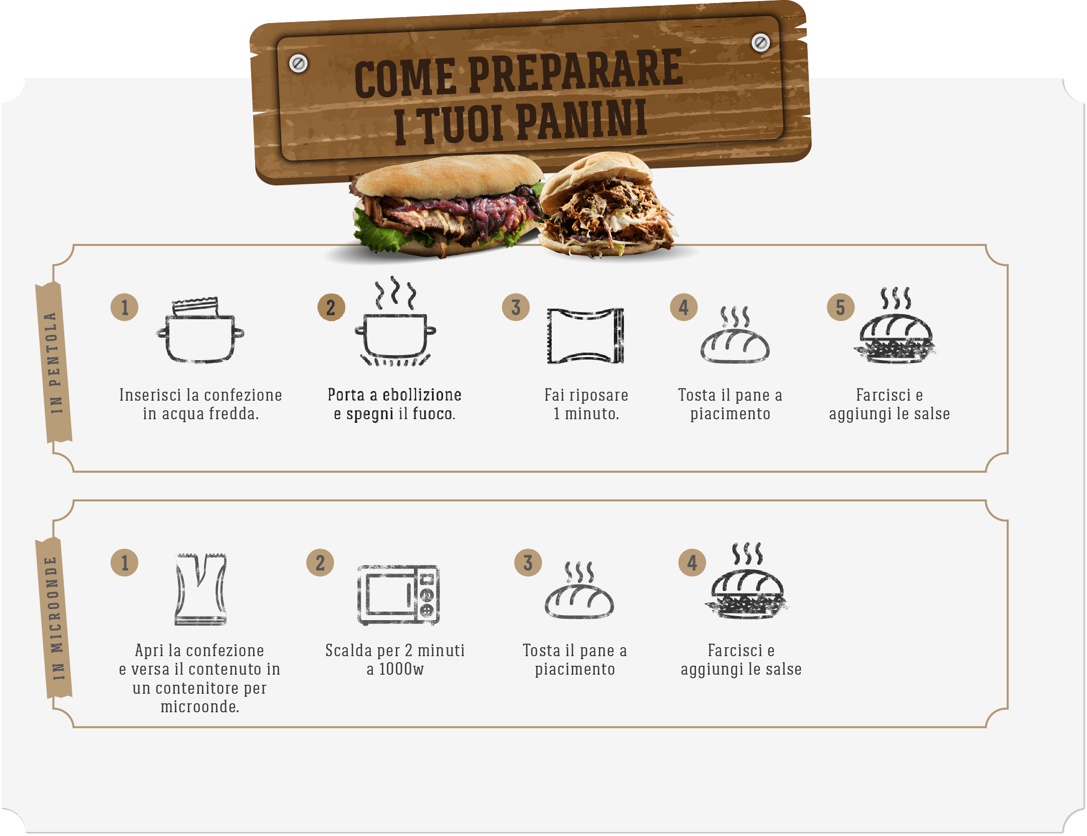 Come preparare i tuoi panini